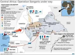 operation sangaris