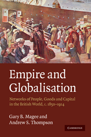 empire and globalization