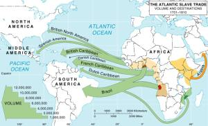 The European empires' transatlantic slave trade resulted in the forced migration of millions of Africans.